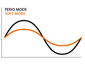 soft mode graphs